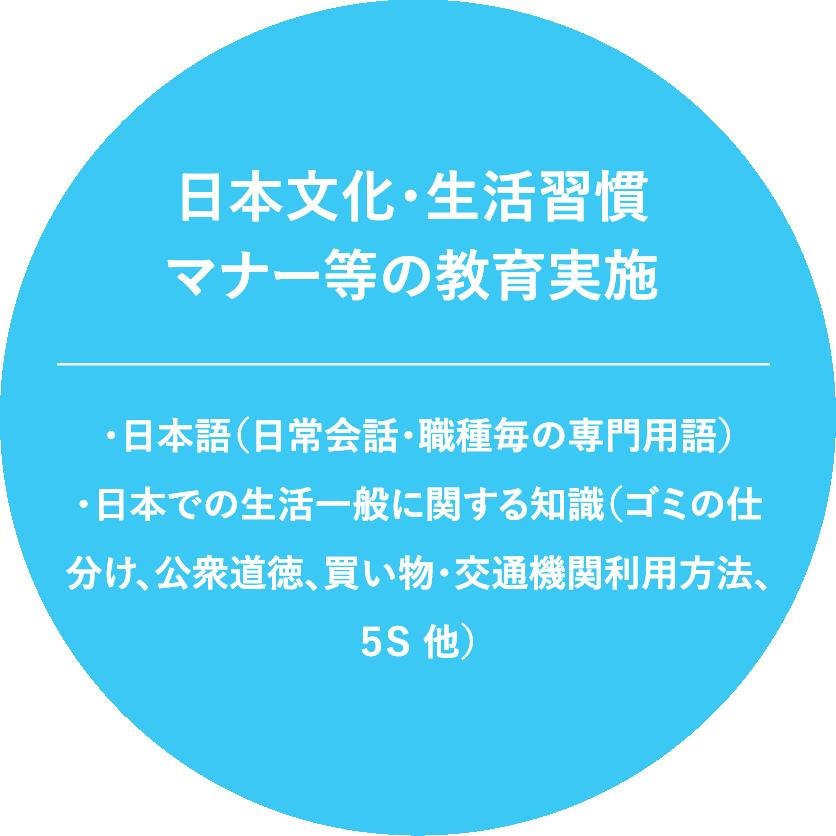 日本文化・生活習慣・マナー等の教育実施